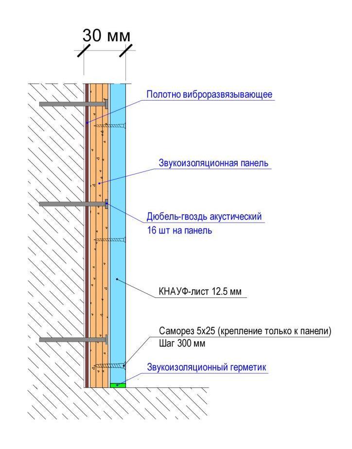 Гидроизоляция жидкая ковер