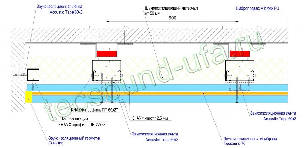Потолка из пенопласта теплоизоляция
